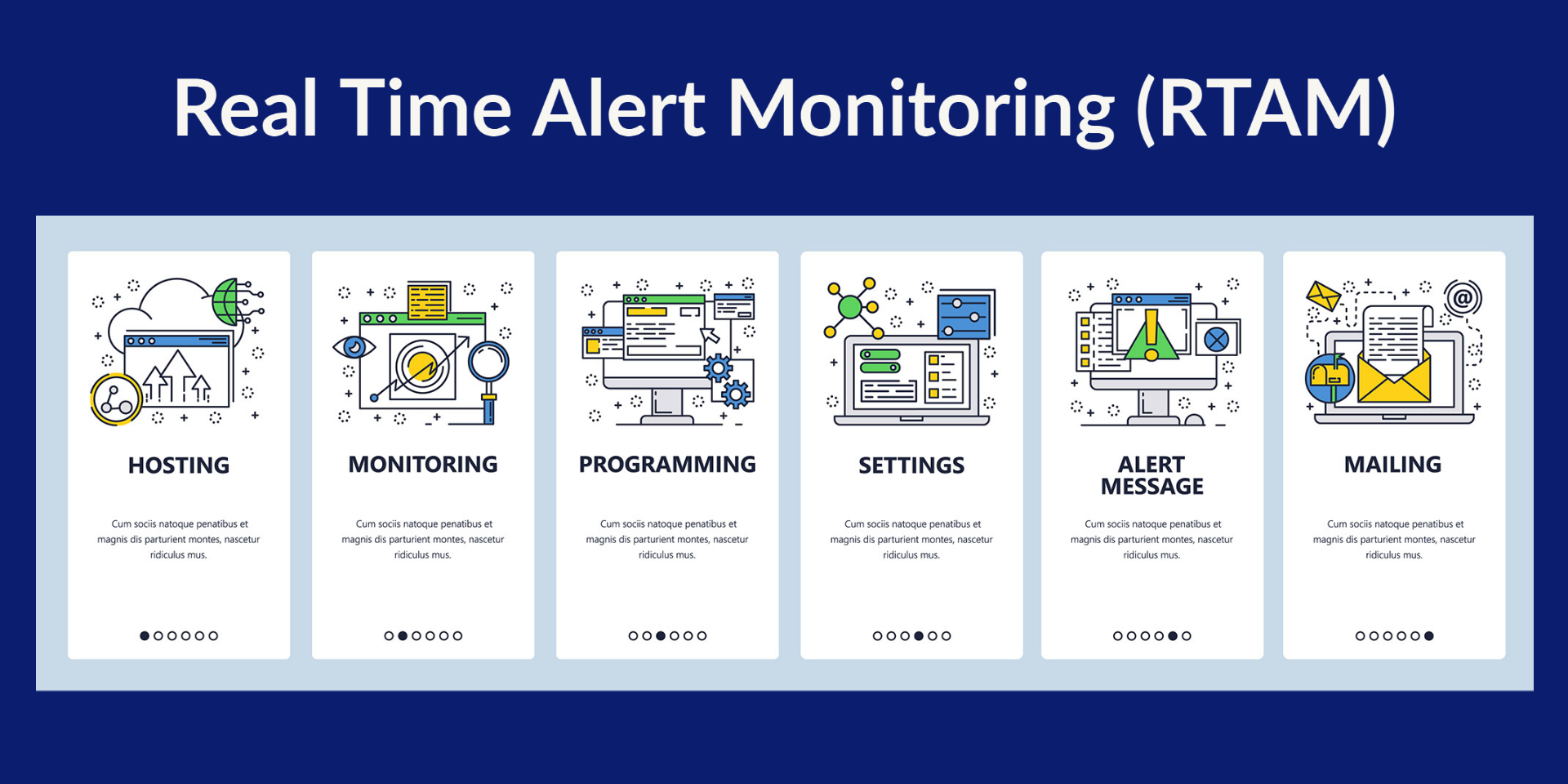 Real Time Alert Monitoring